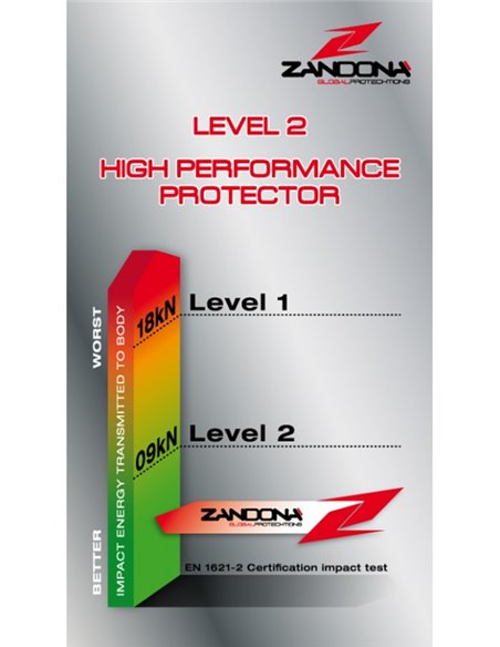 Armadura Zandona Esatech Pro X7
